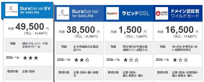 さくらインターネットのSSLサービス